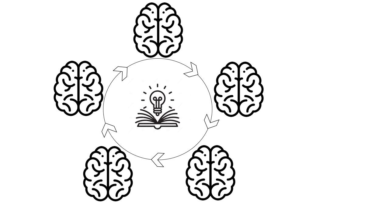 Cirkulacija znanja